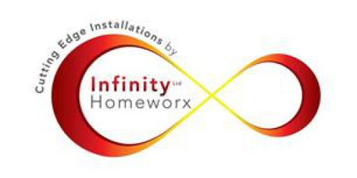 Infinity Homeworx Ltd